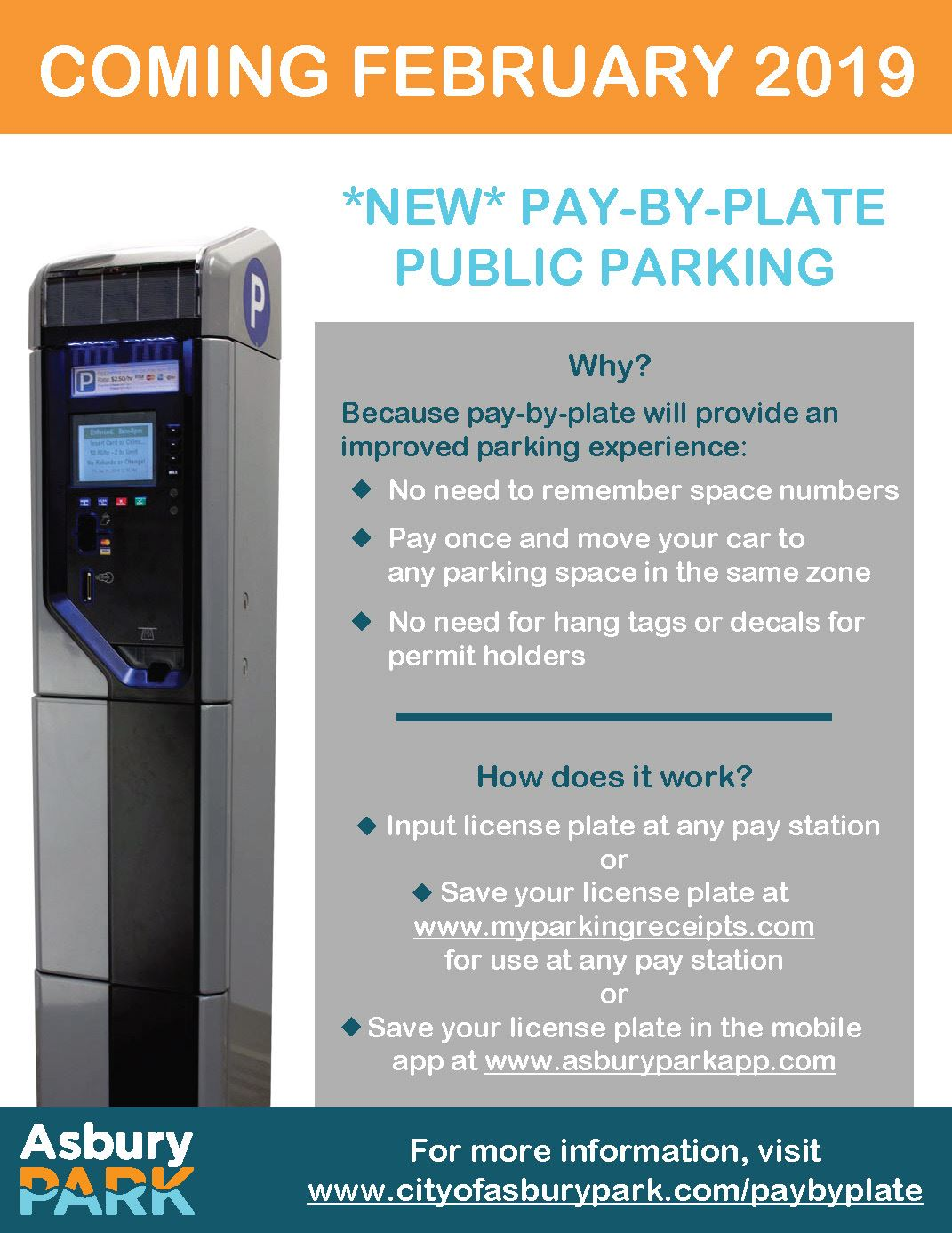 New Pay-by-Plate Public Parking Flyer